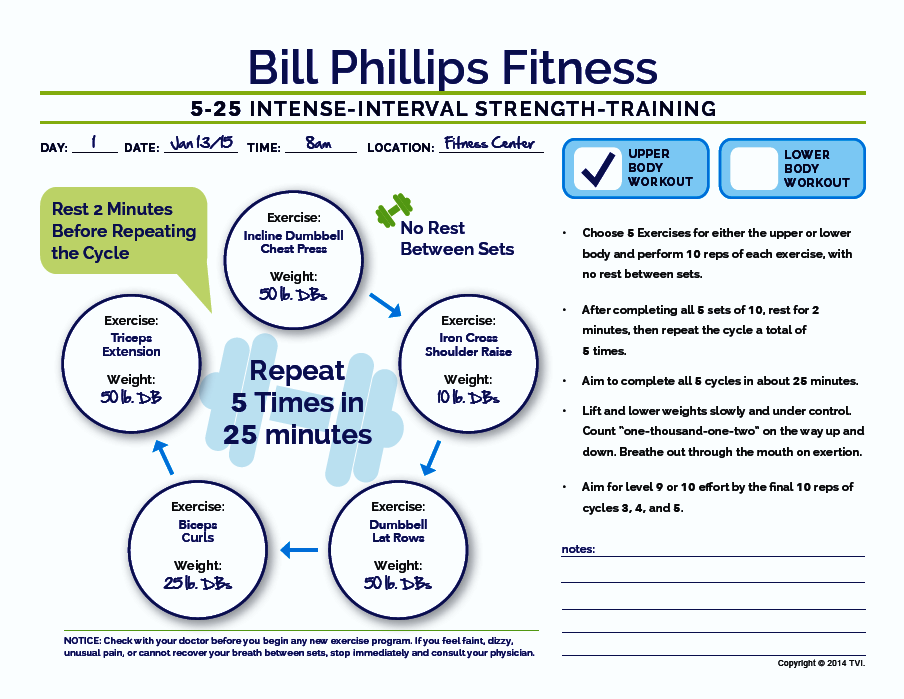 A New Look At Bill Phillips Upper Body Workout